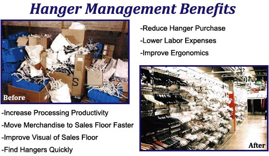 Hanger Management Benefits