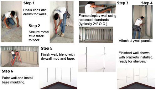 Premier Recessed Standard Instructions